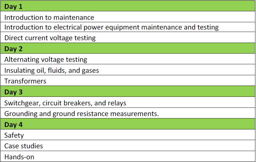Maintenance and Testing of Electrical Power Equipment