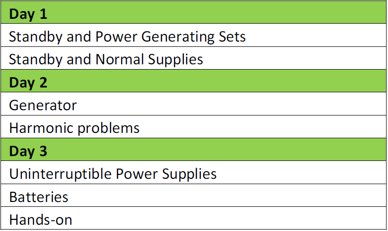 UPS and Standby Power